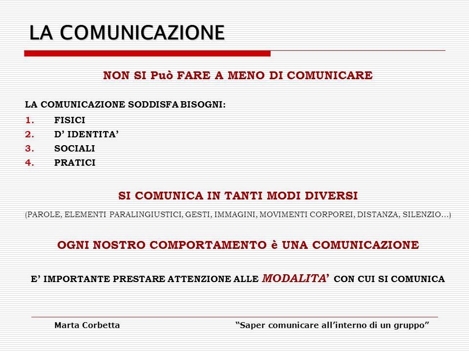 LA COMUNICAZIONE NON SI Può FARE A MENO DI COMUNICARE