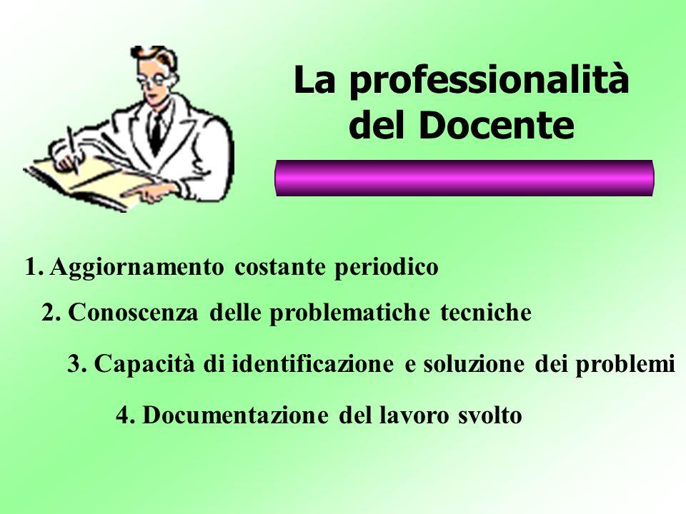 La professionalità del Docente 1. Aggiornamento costante periodico