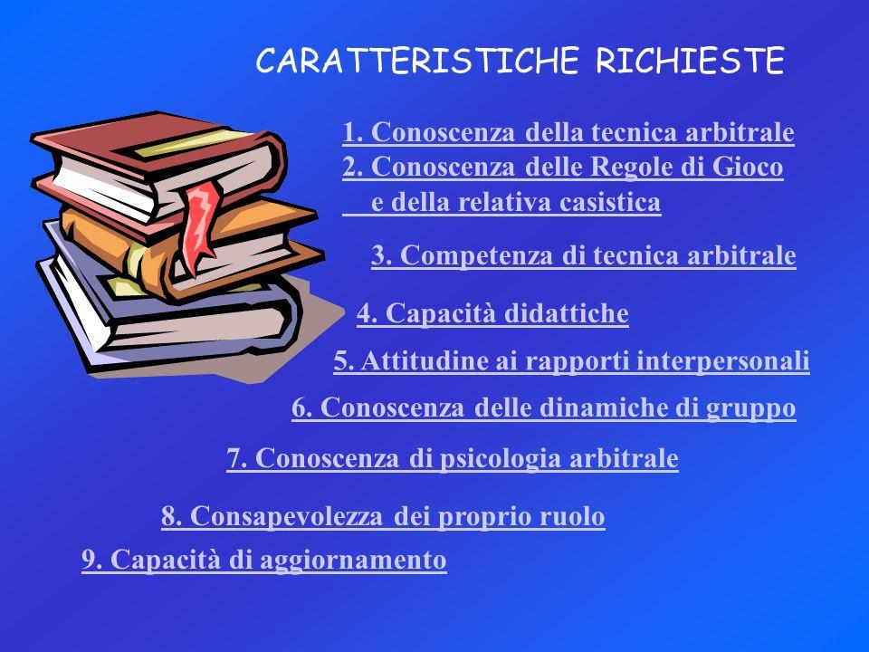 CARATTERISTICHE RICHIESTE
