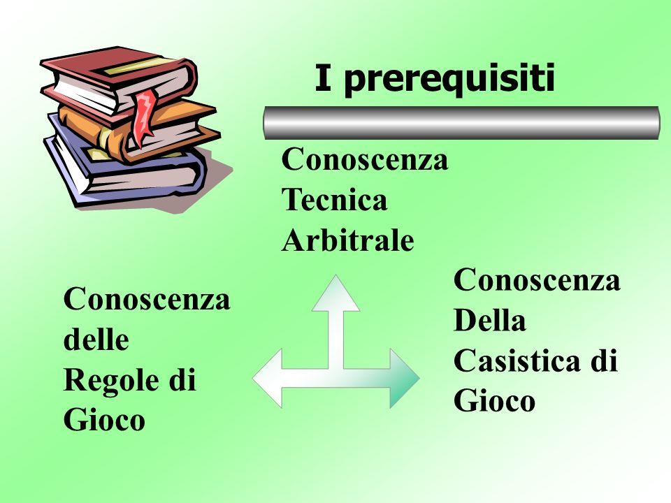 I prerequisiti Conoscenza Tecnica Arbitrale Conoscenza Conoscenza