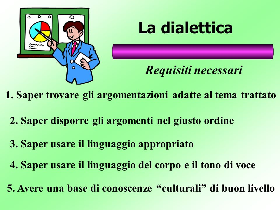 La dialettica Requisiti necessari