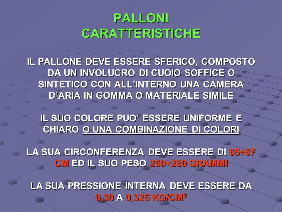 PALLONI CARATTERISTICHE IL PALLONE DEVE ESSERE SFERICO, COMPOSTO DA UN INVOLUCRO DI CUOIO SOFFICE O SINTETICO CON ALL'INTERNO UNA CAMERA D'ARIA IN GOMMA O MATERIALE SIMILE IL SUO COLORE PUO' ESSERE UNIFORME E CHIARO O UNA COMBINAZIONE DI COLORI LA SUA CIRCONFERENZA DEVE ESSERE DI 65÷67 CM ED IL SUO PESO 260÷280 GRAMMI LA SUA PRESSIONE INTERNA DEVE ESSERE DA 0,30 A 0,325 KG/CM2