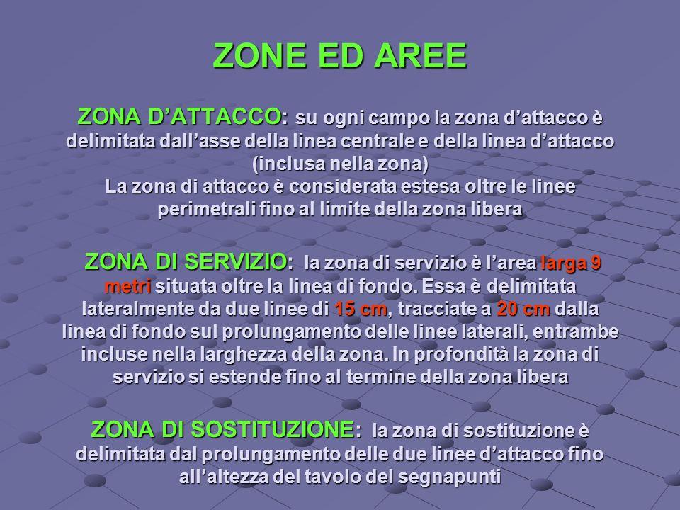 ZONE ED AREE ZONA D'ATTACCO: su ogni campo la zona d'attacco è delimitata dall'asse della linea centrale e della linea d'attacco (inclusa nella zona) La zona di attacco è considerata estesa oltre le linee perimetrali fino al limite della zona libera ZONA DI SERVIZIO: la zona di servizio è l'area larga 9 metri situata oltre la linea di fondo.
