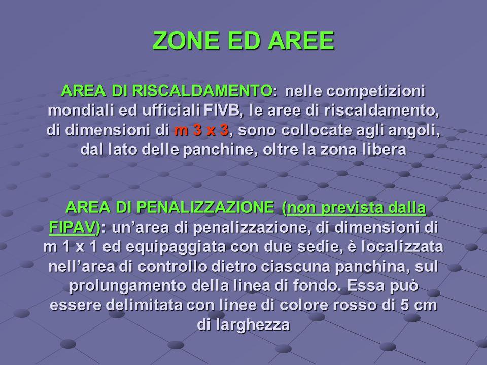 ZONE ED AREE AREA DI RISCALDAMENTO: nelle competizioni mondiali ed ufficiali FIVB, le aree di riscaldamento, di dimensioni di m 3 x 3, sono collocate agli angoli, dal lato delle panchine, oltre la zona libera AREA DI PENALIZZAZIONE (non prevista dalla FIPAV): un'area di penalizzazione, di dimensioni di m 1 x 1 ed equipaggiata con due sedie, è localizzata nell'area di controllo dietro ciascuna panchina, sul prolungamento della linea di fondo.