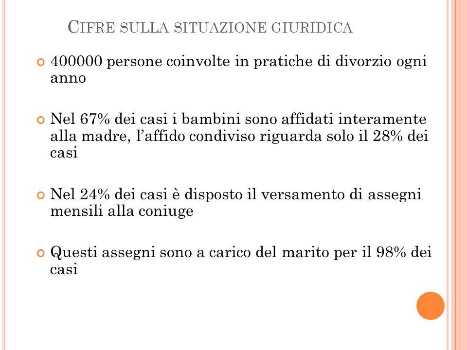 Cifre sulla situazione giuridica