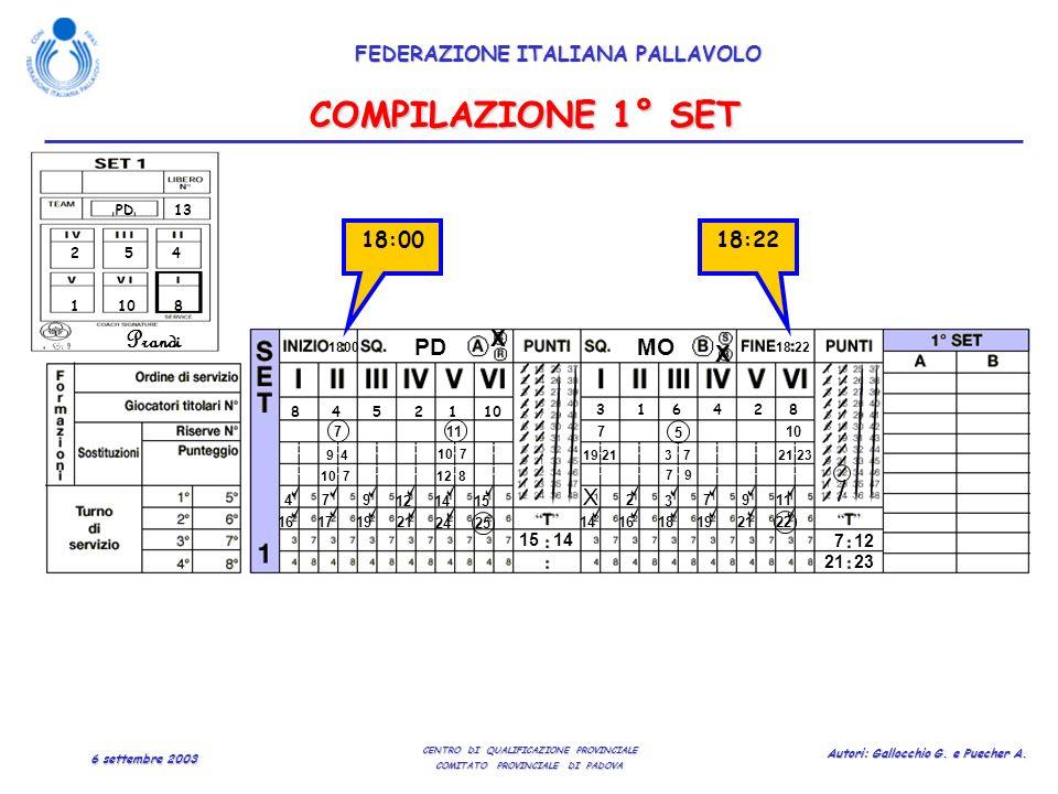 COMPILAZIONE 1° SET Prandi X PD MO X X 18:00 18:22 15 14 7 12 21 23 PD