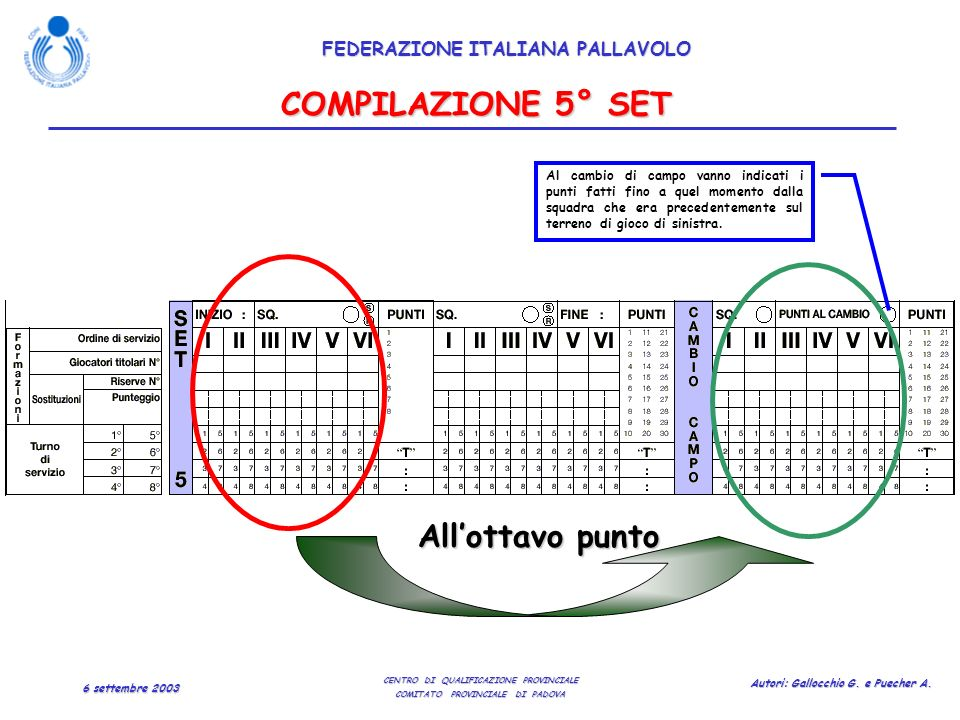 COMPILAZIONE 5° SET All'ottavo punto