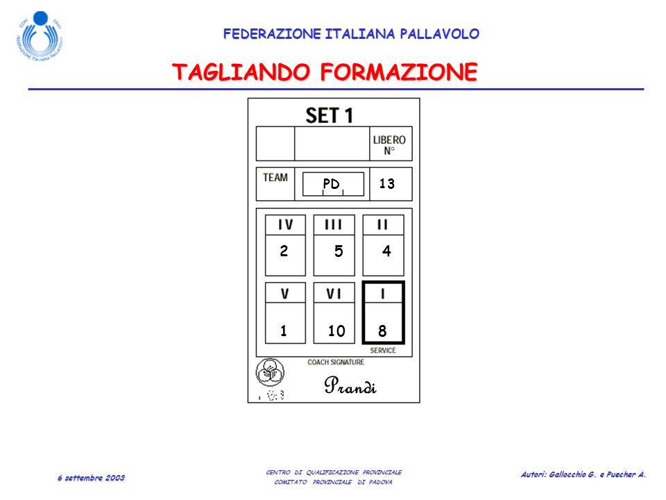 TAGLIANDO FORMAZIONE PD 13 PD 2 5 4 1 10 8 Prandi