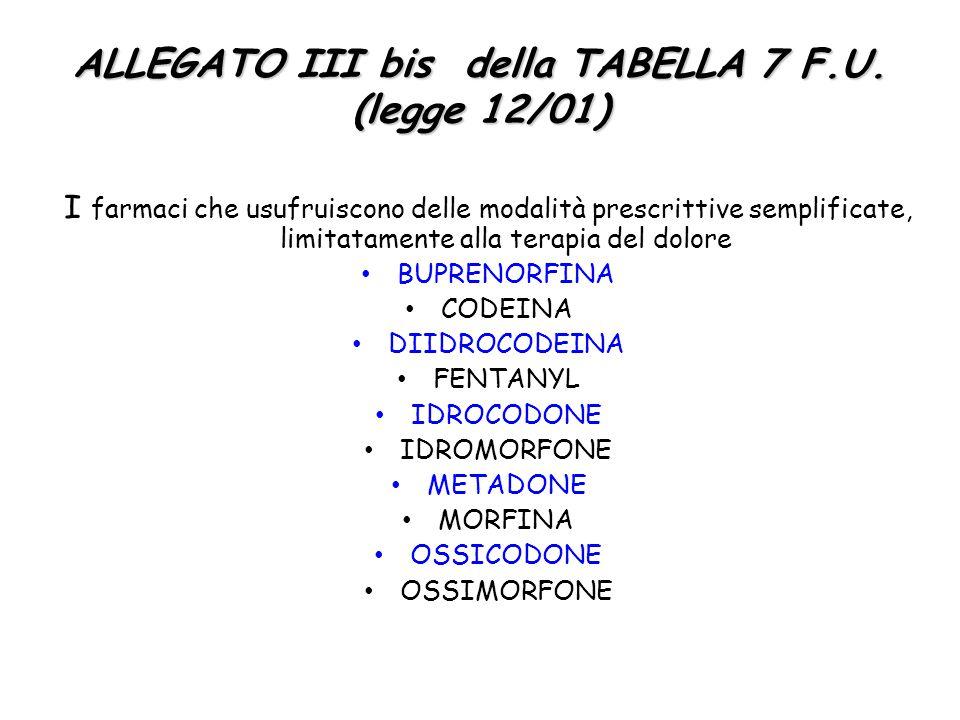 ALLEGATO III bis della TABELLA 7 F.U. (legge 12/01)