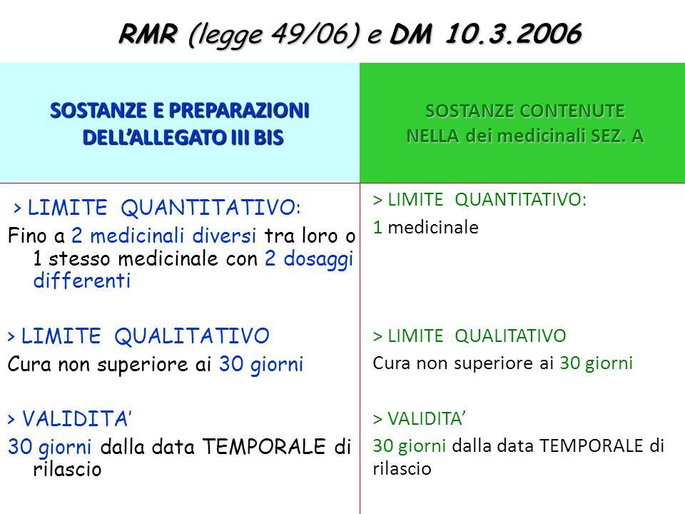 SOSTANZE E PREPARAZIONI NELLA dei medicinali SEZ. A