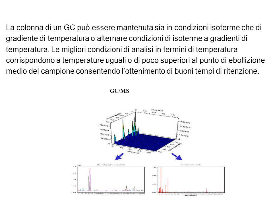 La colonna di un GC può essere mantenuta sia in condizioni isoterme che di gradiente di temperatura o alternare condizioni di isoterme a gradienti di temperatura. Le migliori condizioni di analisi in termini di temperatura corrispondono a temperature uguali o di poco superiori al punto di ebollizione medio del campione consentendo l'ottenimento di buoni tempi di ritenzione.