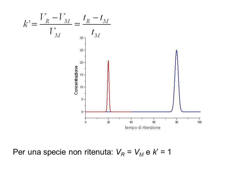 Per una specie non ritenuta: VR = VM e k' = 1