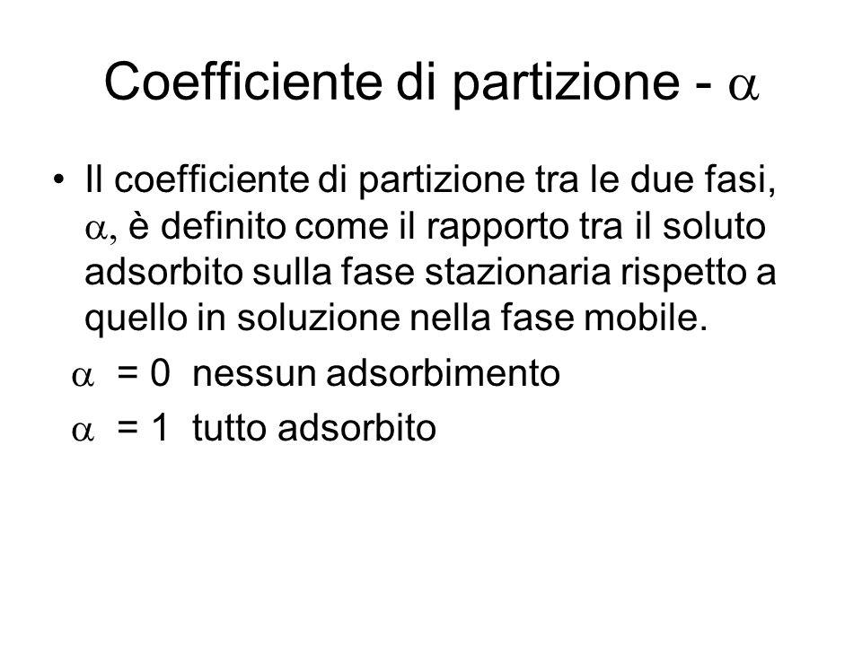 Coefficiente di partizione - a