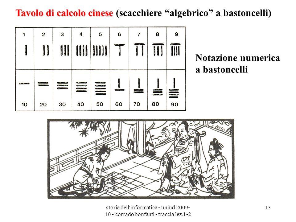 Tavolo di calcolo cinese (scacchiere algebrico a bastoncelli)