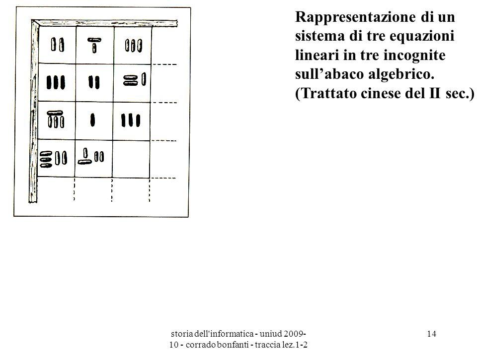 Rappresentazione di un sistema di tre equazioni lineari in tre incognite sull'abaco algebrico. (Trattato cinese del II sec.)