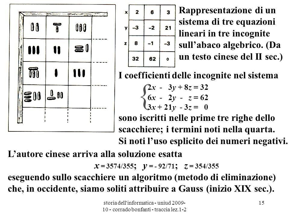 Rappresentazione di un sistema di tre equazioni lineari in tre incognite sull'abaco algebrico. (Da un testo cinese del II sec.)