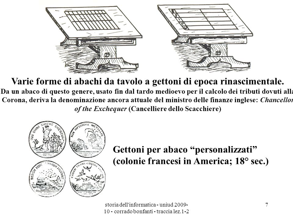 Varie forme di abachi da tavolo a gettoni di epoca rinascimentale