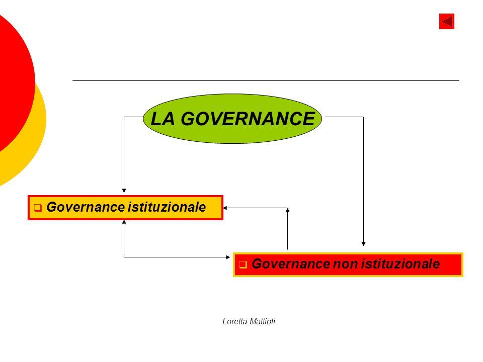 LA GOVERNANCE Governance istituzionale Governance non istituzionale