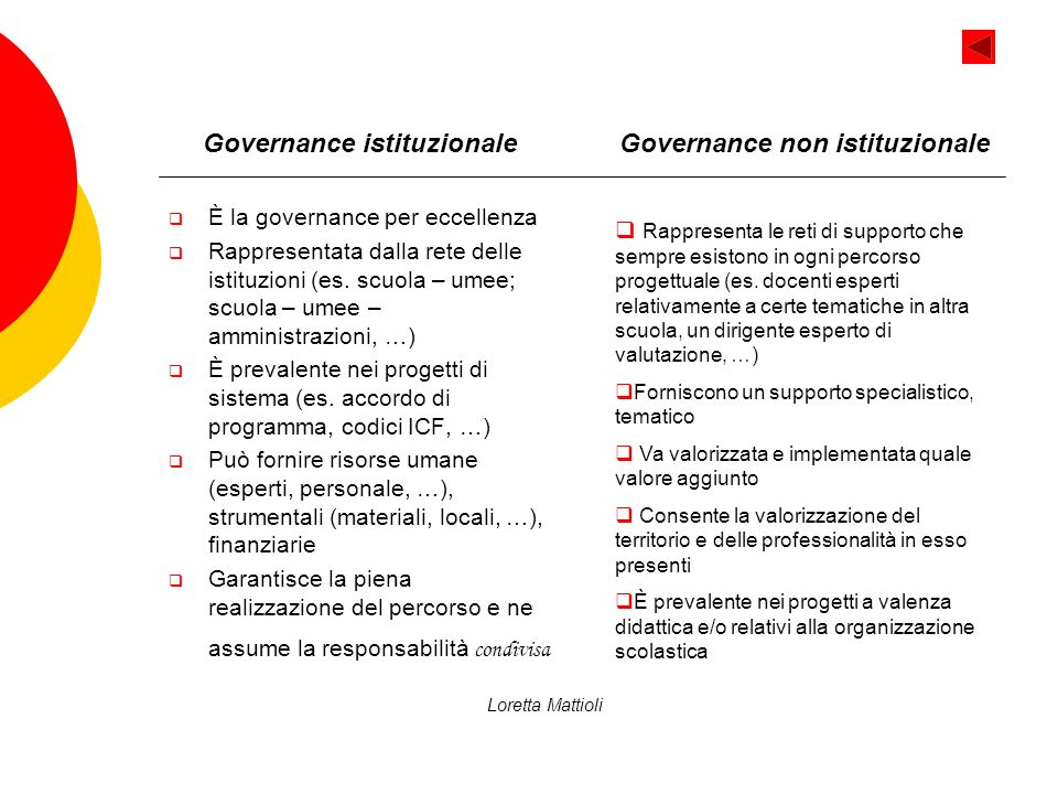 Governance istituzionale Governance non istituzionale