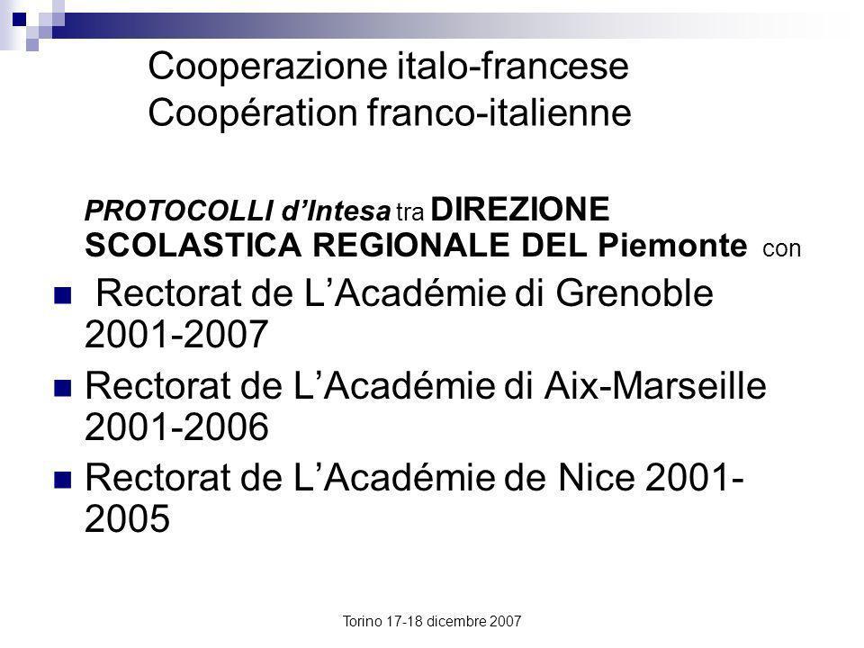 Cooperazione italo-francese Coopération franco-italienne