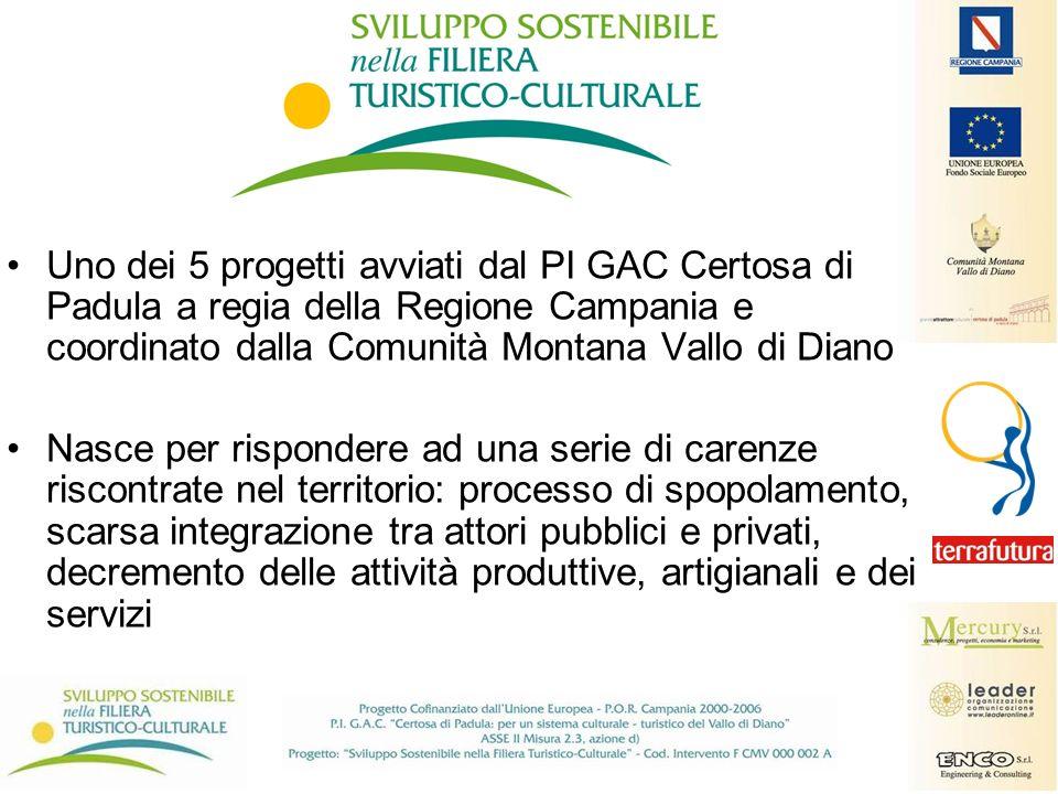 Uno dei 5 progetti avviati dal PI GAC Certosa di Padula a regia della Regione Campania e coordinato dalla Comunità Montana Vallo di Diano