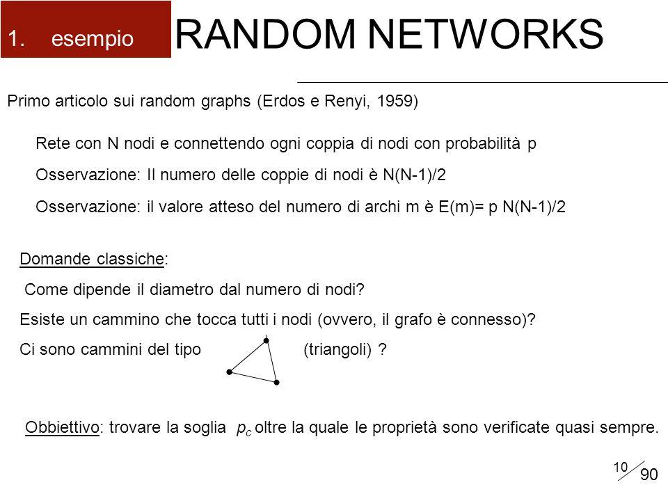 RANDOM NETWORKS esempio