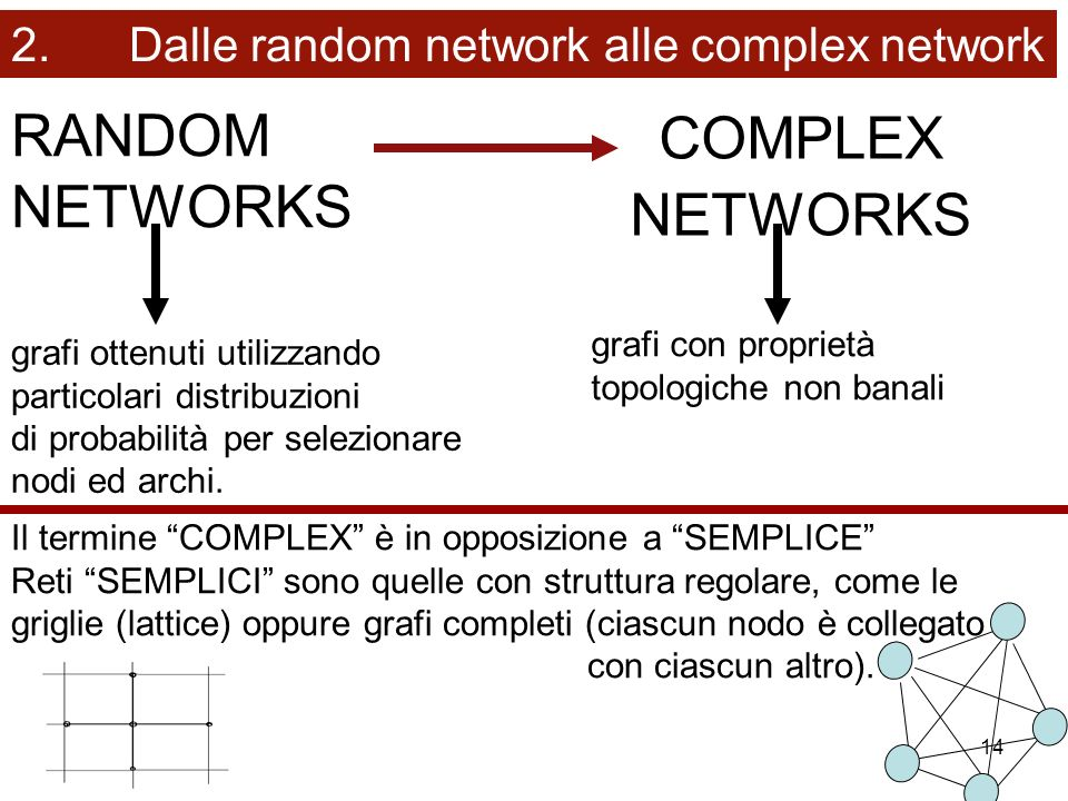 COMPLEX NETWORKS RANDOM NETWORKS
