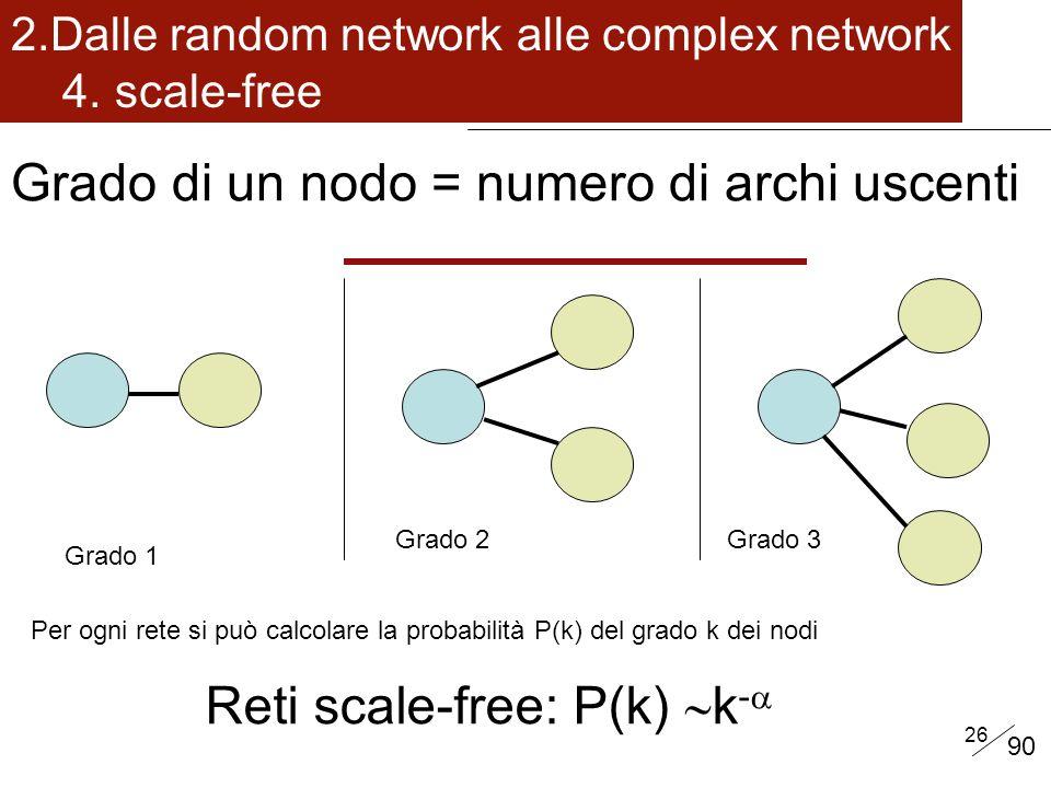 Grado di un nodo = numero di archi uscenti