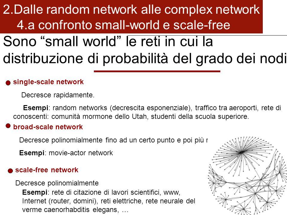 Dalle random network alle complex network