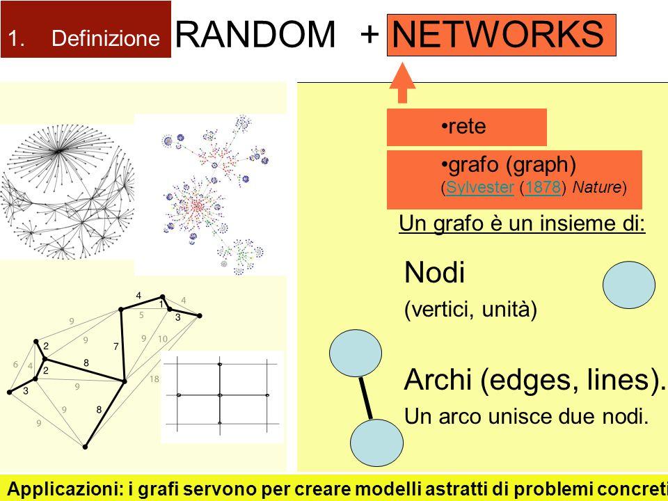 Nodi (vertici, unità) Archi (edges, lines). Un arco unisce due nodi.