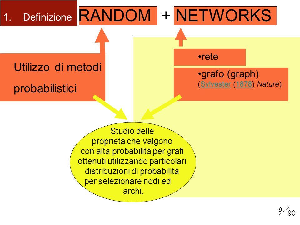 RANDOM + NETWORKS Utilizzo di metodi probabilistici Definizione rete