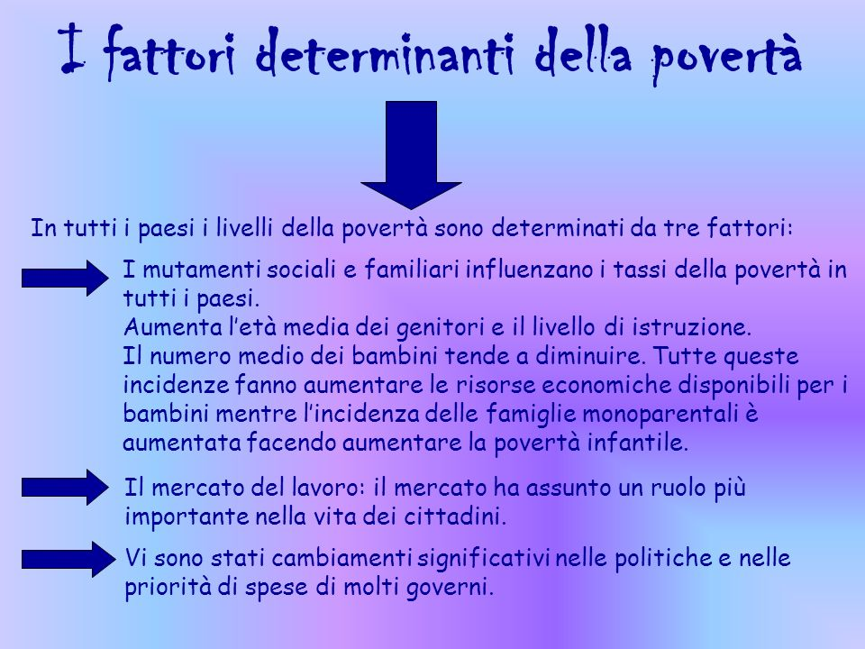 I fattori determinanti della povertà