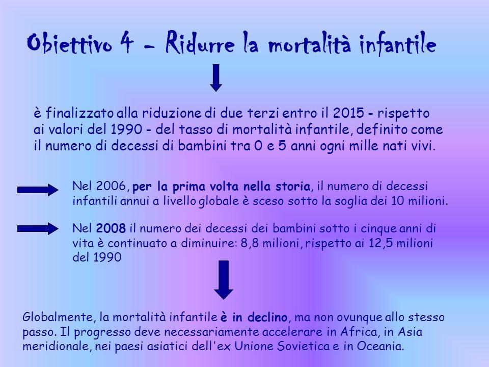Obiettivo 4 - Ridurre la mortalità infantile