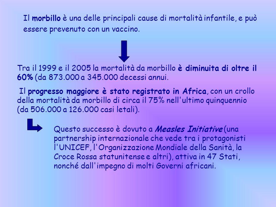 Il morbillo è una delle principali cause di mortalità infantile, e può essere prevenuto con un vaccino.