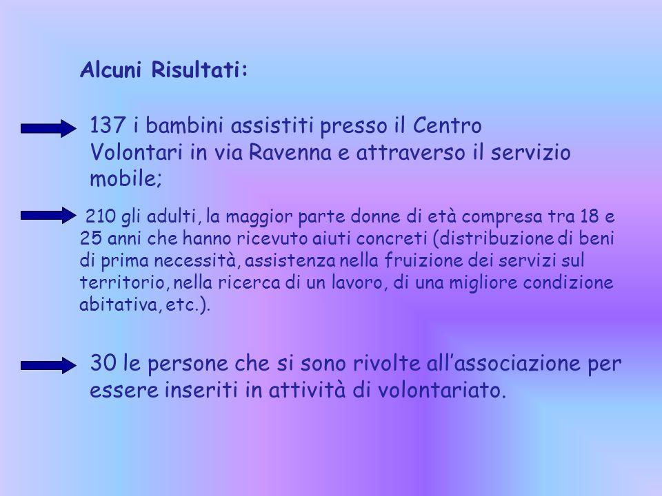 Alcuni Risultati: 137 i bambini assistiti presso il Centro Volontari in via Ravenna e attraverso il servizio mobile;
