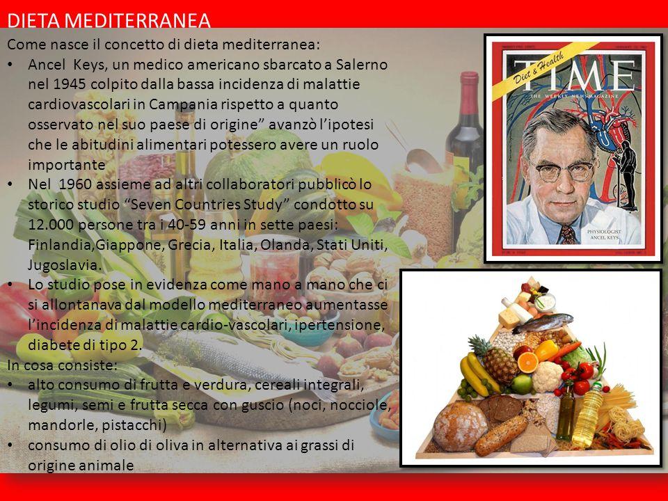 DIETA MEDITERRANEA Come nasce il concetto di dieta mediterranea: