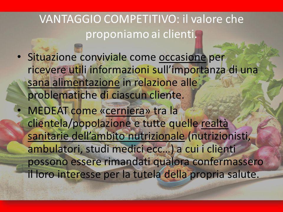 VANTAGGIO COMPETITIVO: il valore che proponiamo ai clienti.