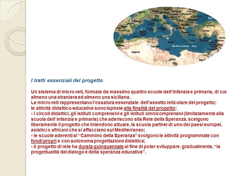 I tratti essenziali del progetto Un sistema di micro-reti, formate da massimo quattro scuole dell'infanzia e primaria, di cui almeno una straniera ed almeno una siciliana.