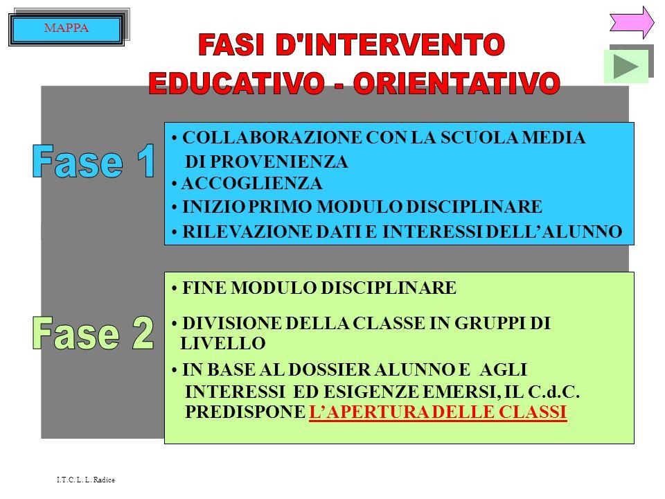 EDUCATIVO - ORIENTATIVO