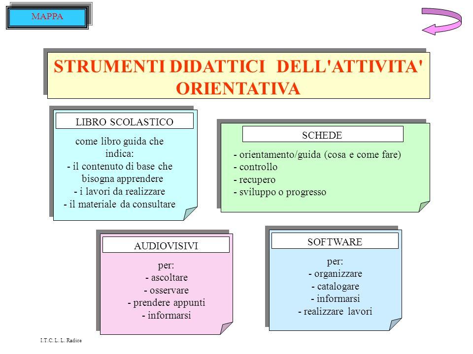 STRUMENTI DIDATTICI DELL ATTIVITA ORIENTATIVA