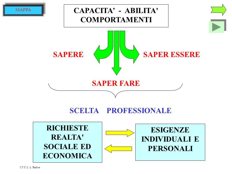 RICHIESTE REALTA SOCIALE ED ECONOMICA