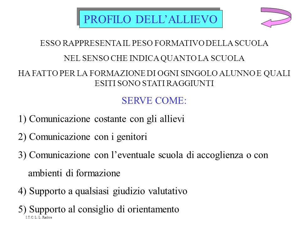 PROFILO DELL'ALLIEVO SERVE COME: