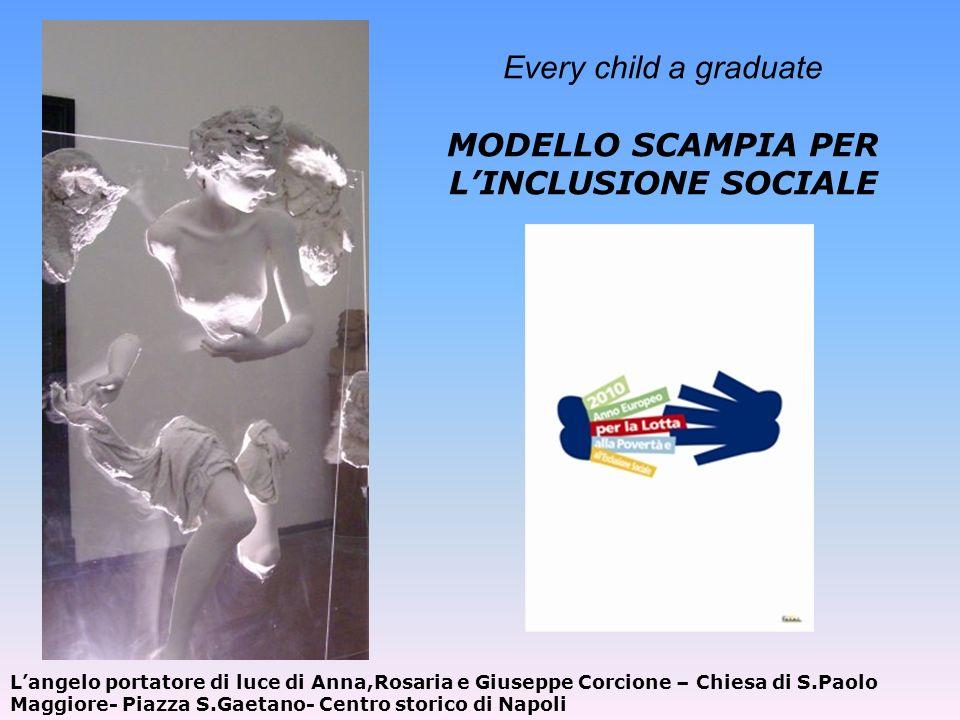 MODELLO SCAMPIA PER L'INCLUSIONE SOCIALE