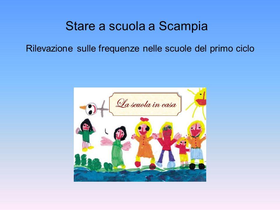 Stare a scuola a Scampia