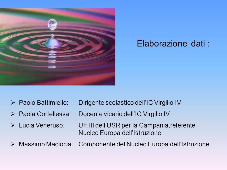 Elaborazione dati : Paolo Battimiello: Dirigente scolastico dell'IC Virgilio IV. Paola Cortellessa: Docente vicario dell'IC Virgilio IV.