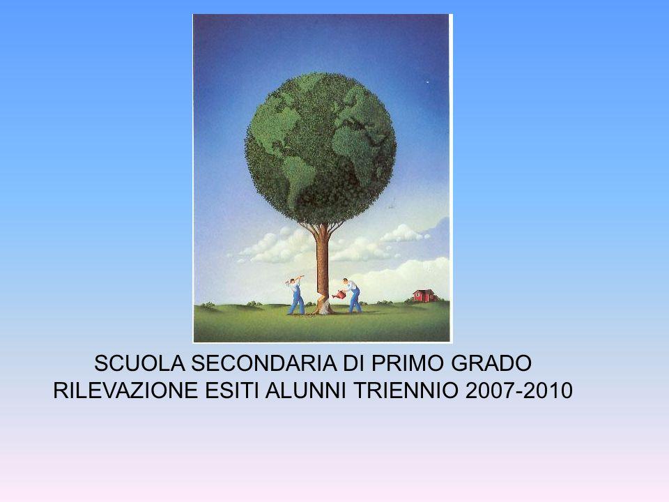 SCUOLA SECONDARIA DI PRIMO GRADO RILEVAZIONE ESITI ALUNNI TRIENNIO 2007-2010