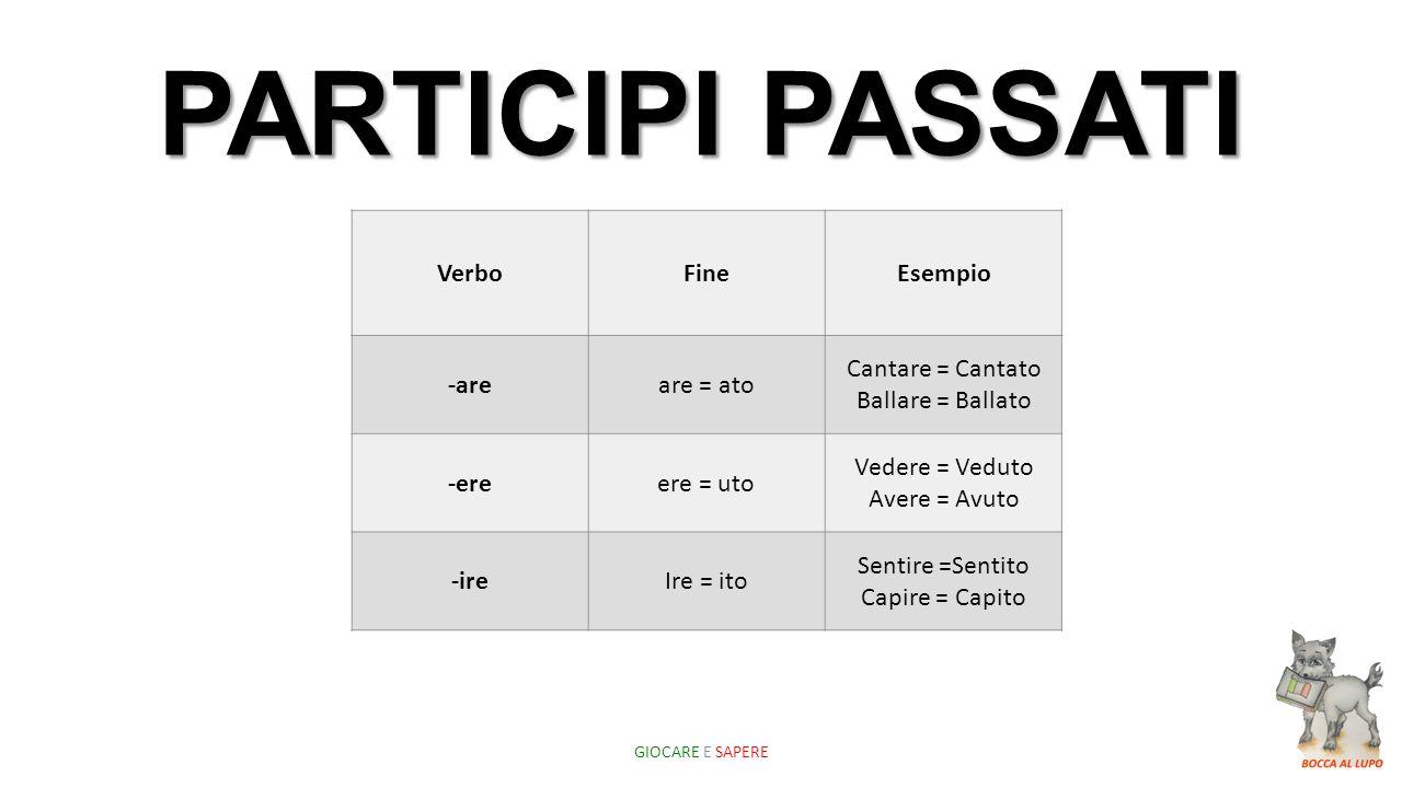 PARTICIPI PASSATI Verbo Fine Esempio -are are = ato Cantare = Cantato