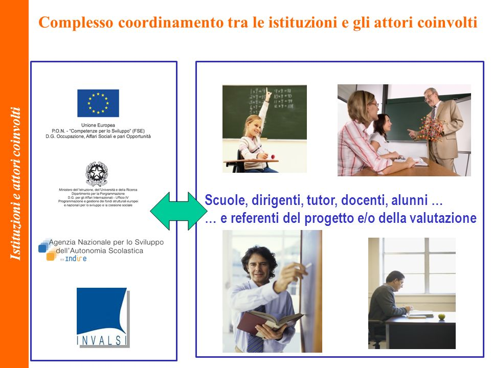Complesso coordinamento tra le istituzioni e gli attori coinvolti