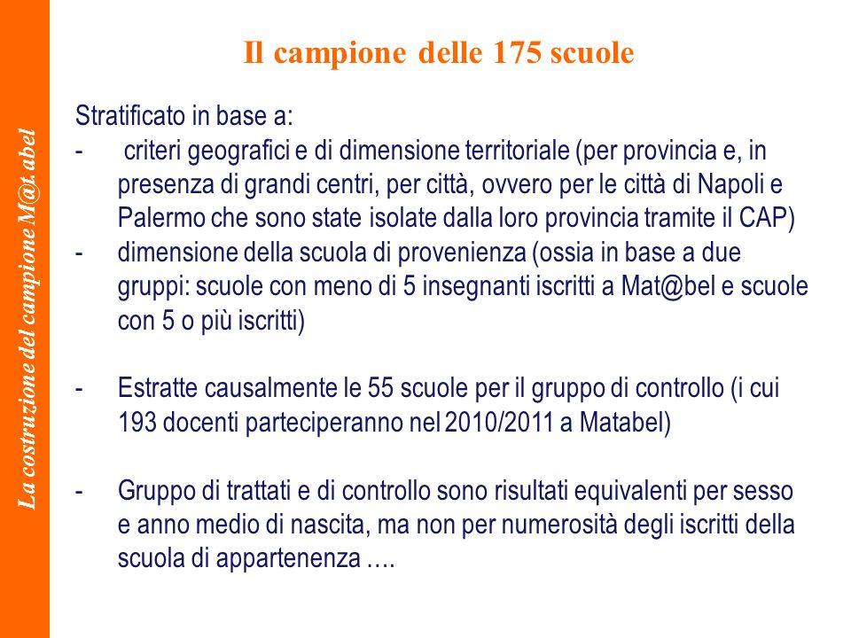 Il campione delle 175 scuole La costruzione del campione M@t.abel