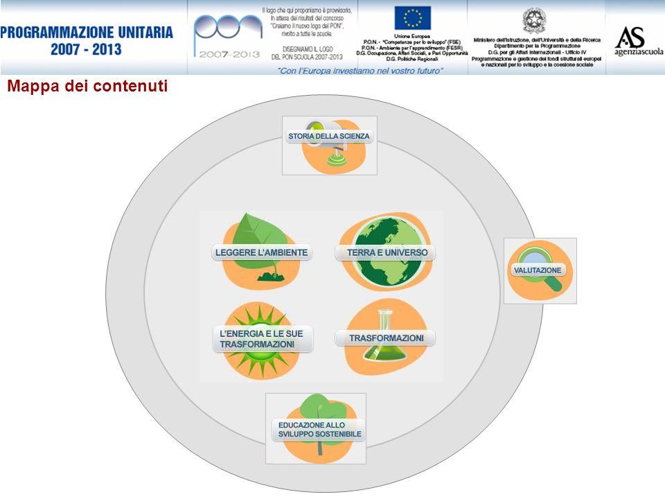 Mappa dei contenuti